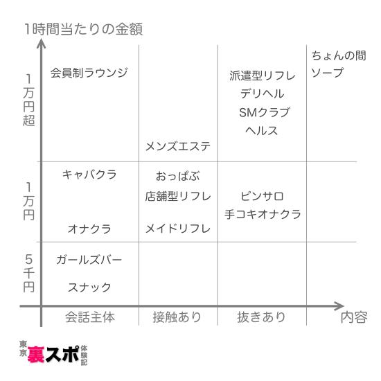 日本の風俗
